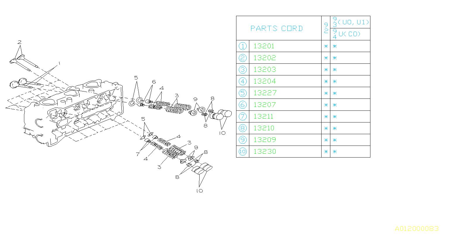 Subaru Svx Engine Valve Spring Retainer