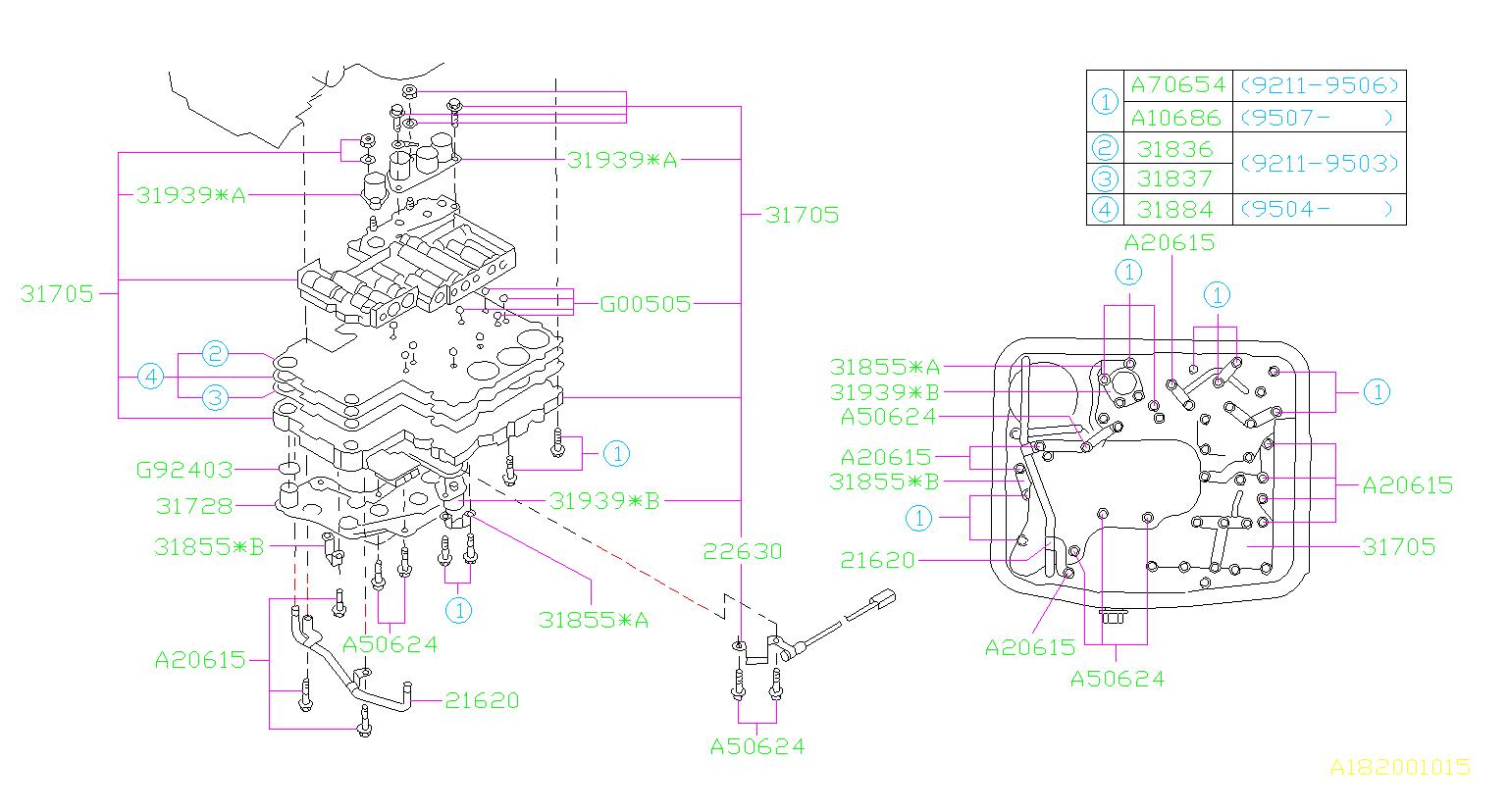 Subaru Impreza Transmission Filter